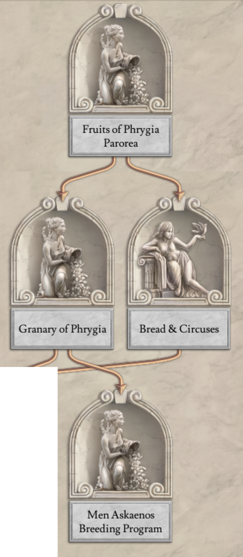 Generic mission home infrastructure food phrygia.png